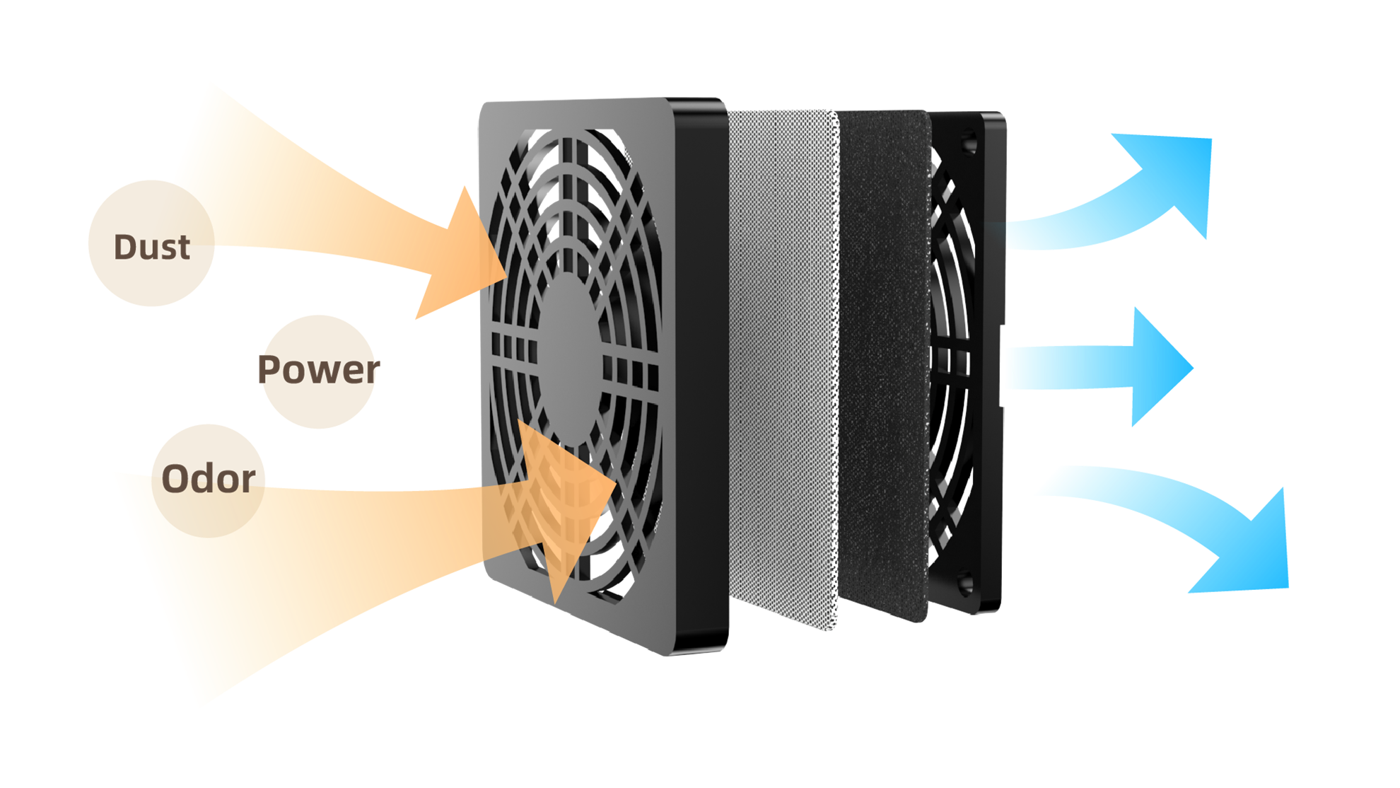 Picture for category Four Built-in Ventilating Fans