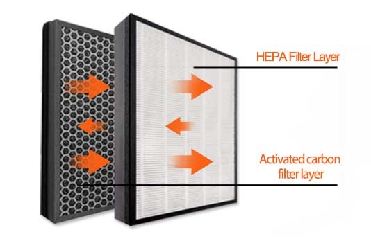 Picture for category HEPA Air Filtration